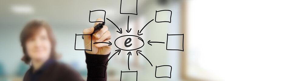 E-akademickie » Portal Nauki